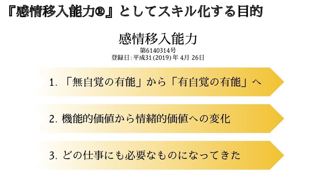 感情移入能力 第6140314号 登録日:平成31(2019)年 4月 26日 『感情移入能力...