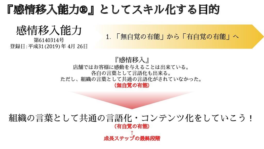 感情移入能力 第6140314号 登録日:平成31(2019)年 4月 26日 1.「無自覚の...