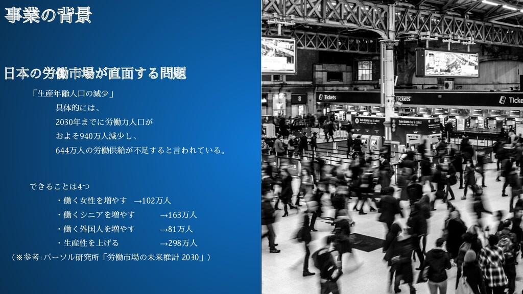 日本の労働市場が直面する問題 「生産年齢人口の減少」 具体的には、 2030年までに労働力人口...