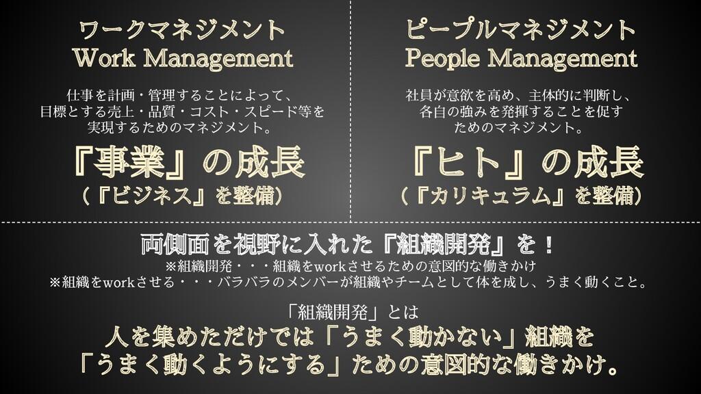 ワークマネジメント Work Management 仕事を計画・管理することによって、 目標と...