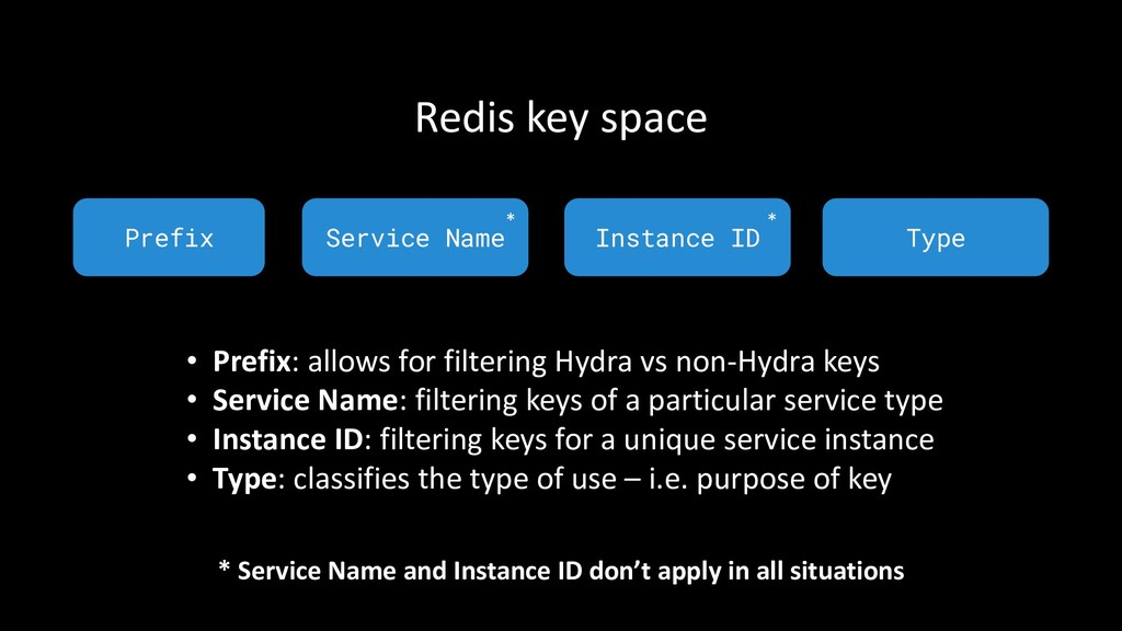 Redis key space • Prefix: allows for filtering ...
