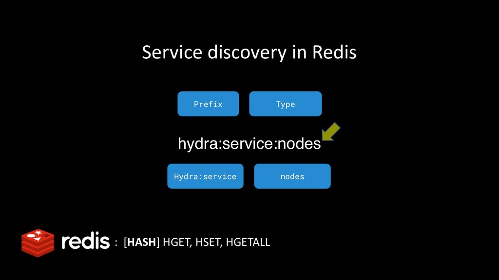 : [HASH] HGET, HSET, HGETALL Service discovery ...