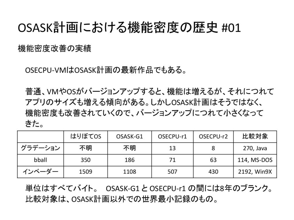 OSASK計画における機能密度の歴史 #01 機能密度改善の実績 OSECPU-VMはOSAS...