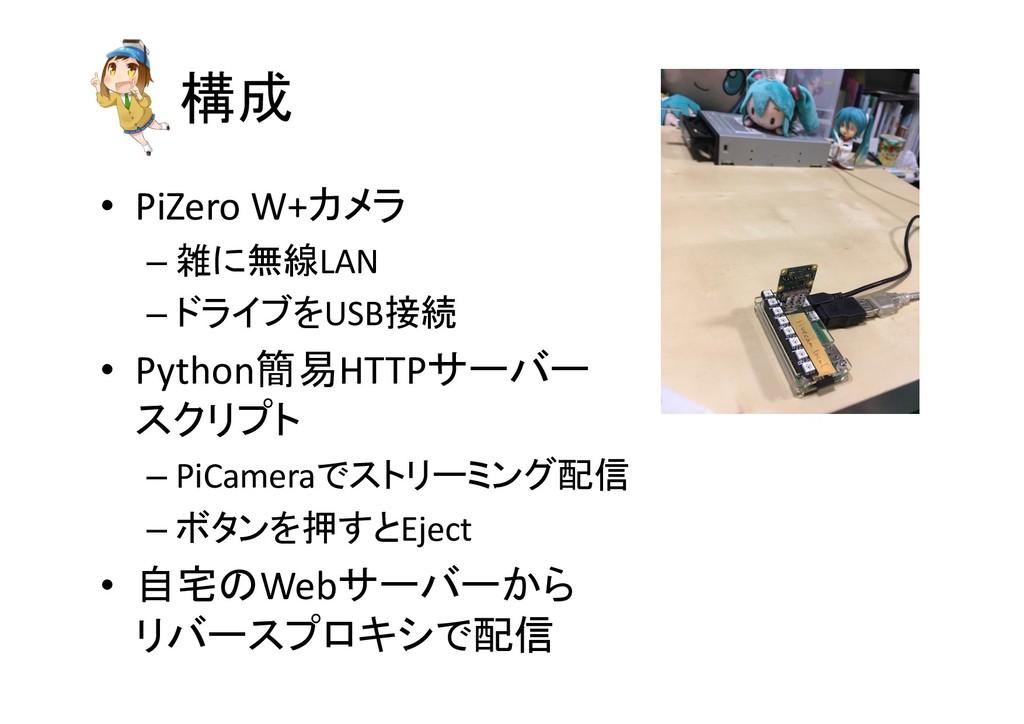• PiZero W+'( – LAN – !(#USB  • Pyth...