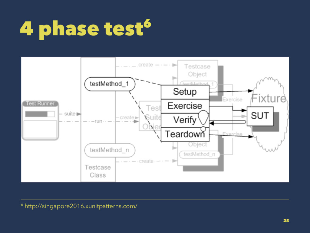 4 phase test6 6 http://singapore2016.xunitpatte...