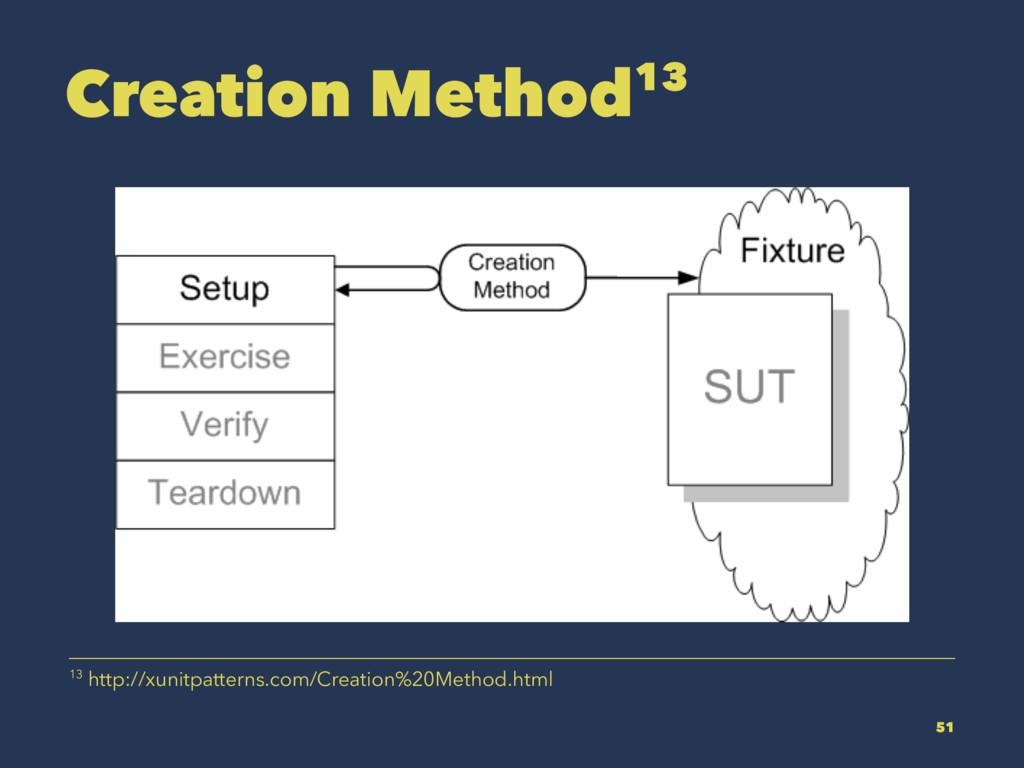 Creation Method13 13 http://xunitpatterns.com/C...