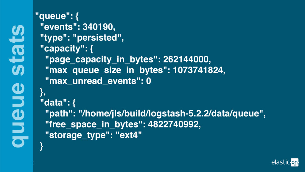 """""""queue"""": { """"events"""": 340190, """"type"""": """"persisted..."""