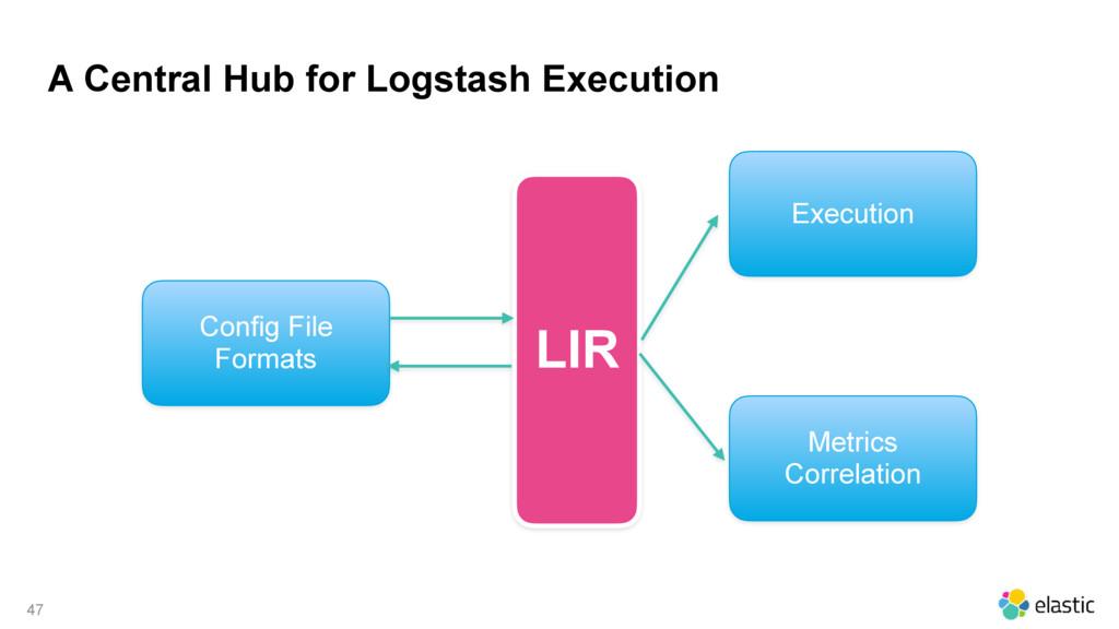 47 LIR Config File Formats Execution Metrics Co...