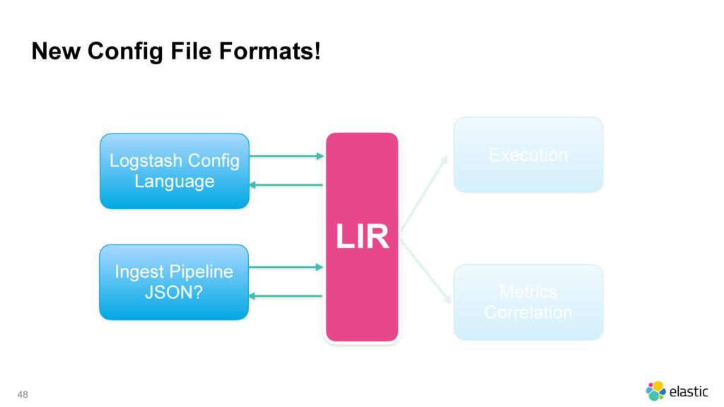 48 LIR Logstash Config Language Execution Metri...