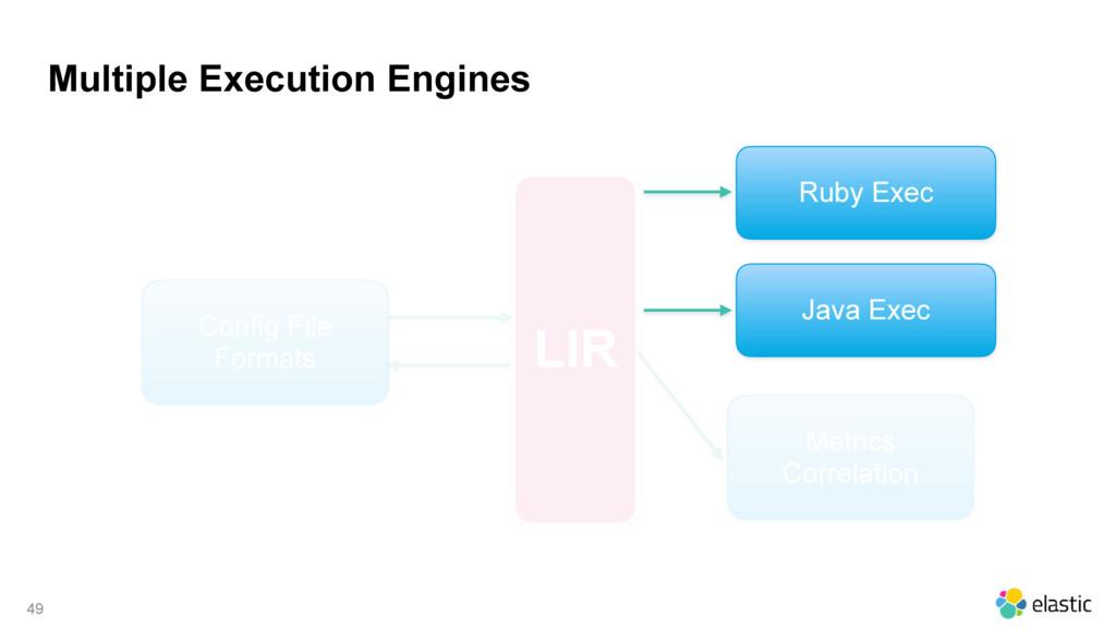 49 LIR Config File Formats Ruby Exec Metrics Co...
