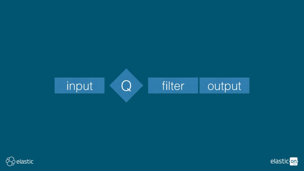 input filter output Q