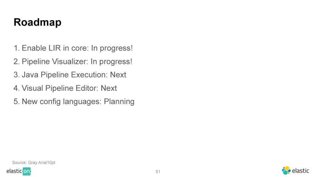 51 Roadmap 1. Enable LIR in core: In progress! ...