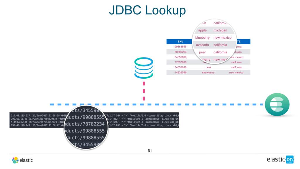 JDBC Lookup 61 SKU PRODUCT STATE 99888555 plum ...