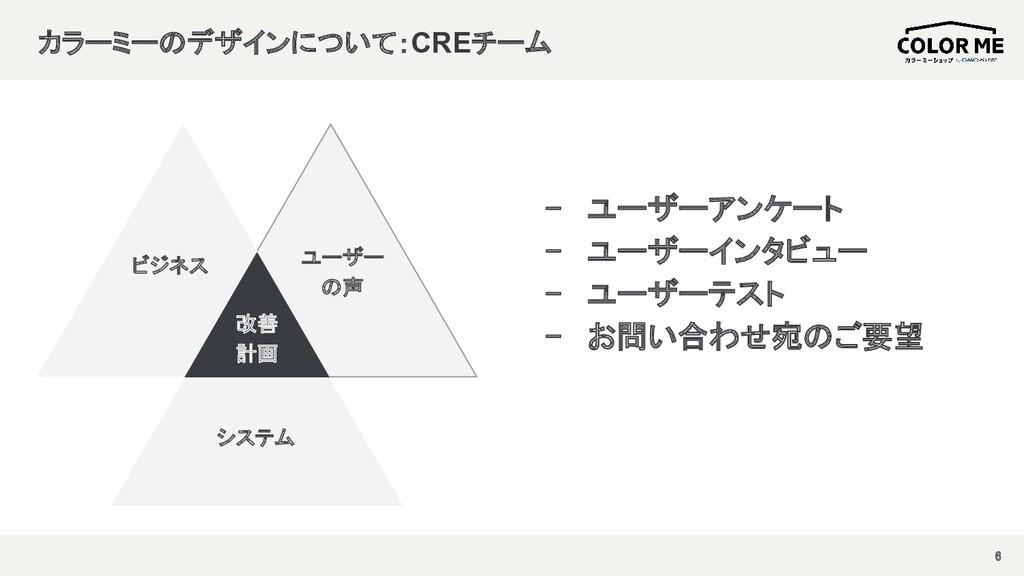 カラーミーのデザインについて:CREチーム - ユーザーアンケート - ユーザーインタビュー...