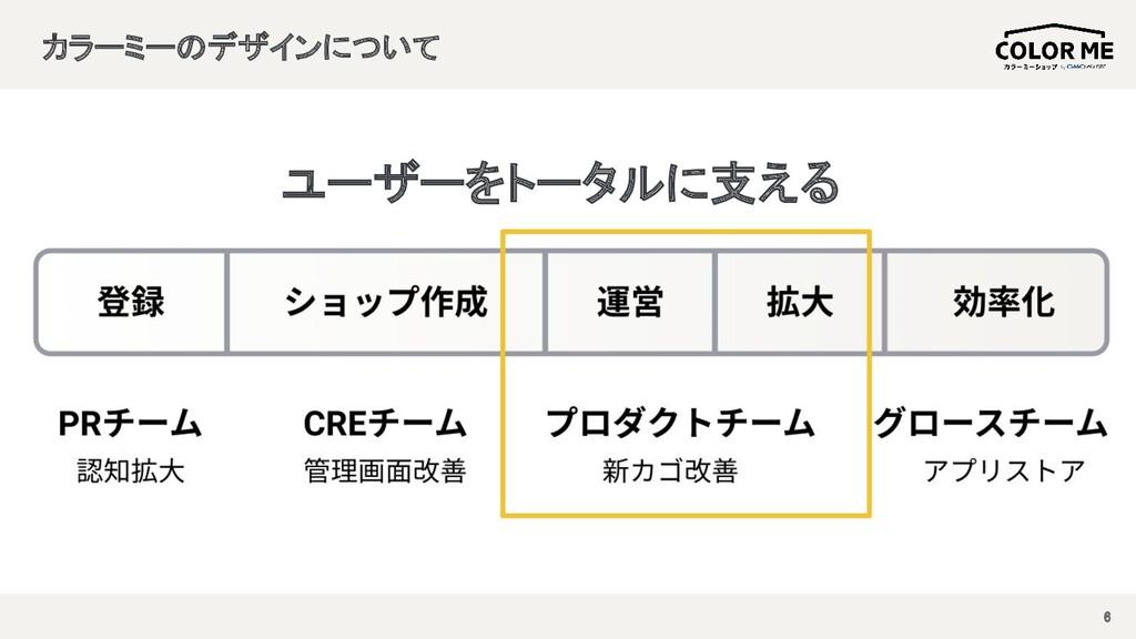 カラーミーのデザインについて 6 ユーザーをトータルに支える