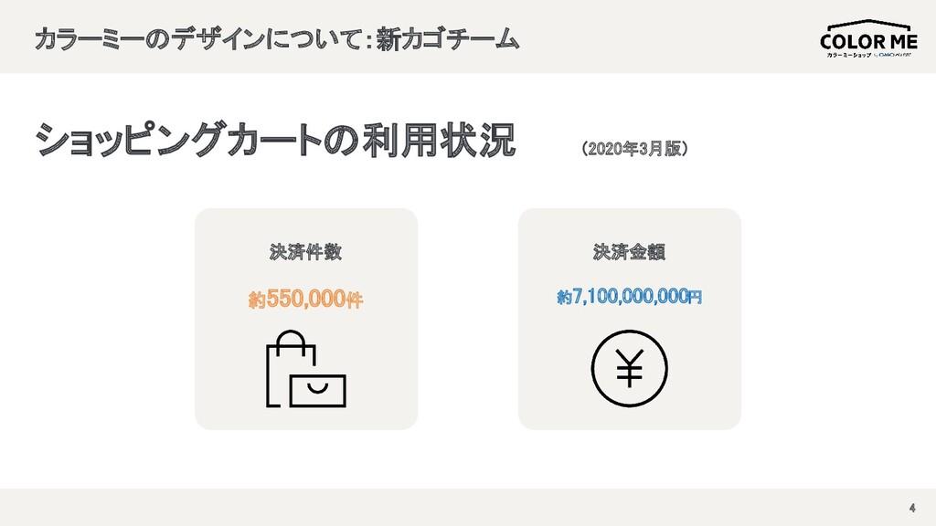 カラーミーのデザインについて:新カゴチーム  4 ショッピングカートの利用状況 決済件...