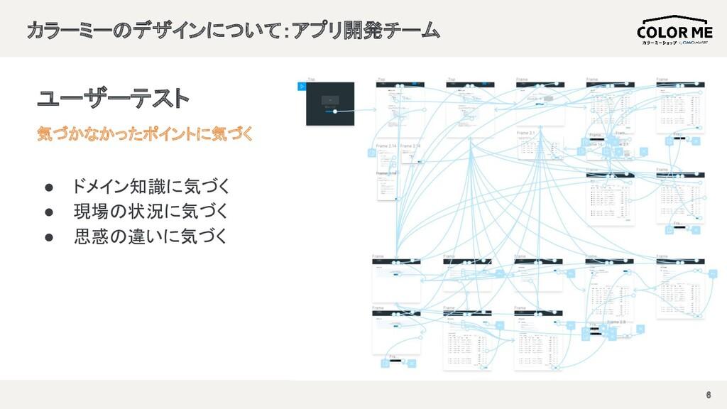 カラーミーのデザインについて:アプリ開発チーム 6 ユーザーテスト ● ドメイン知識に気...