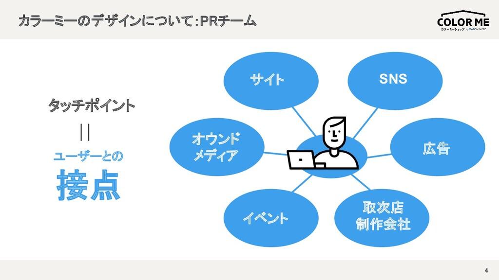 カラーミーのデザインについて:PRチーム  4 サイト SNS イベント 取次店 制作会...