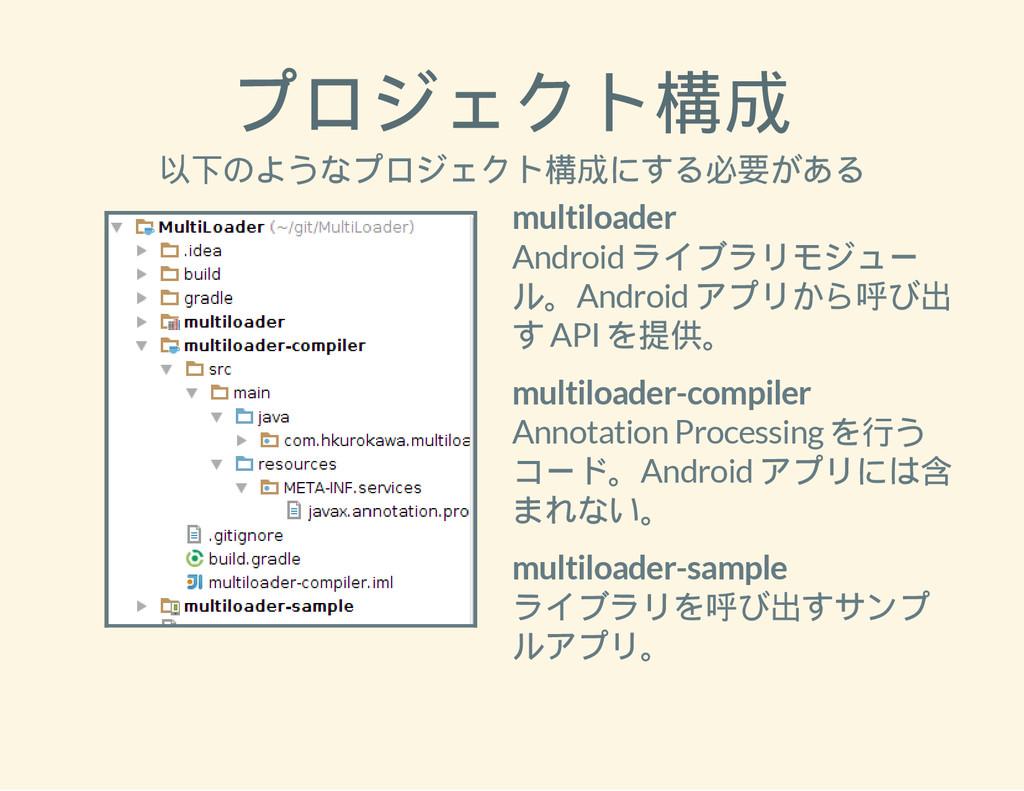 プロジェクト構成 以下のようなプロジェクト構成にする必要がある multiloader And...