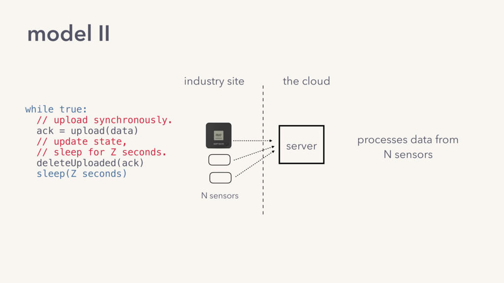 the cloud industry site N sensors server while ...