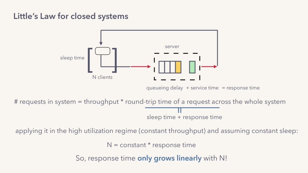 Little's Law for closed systems # requests in s...