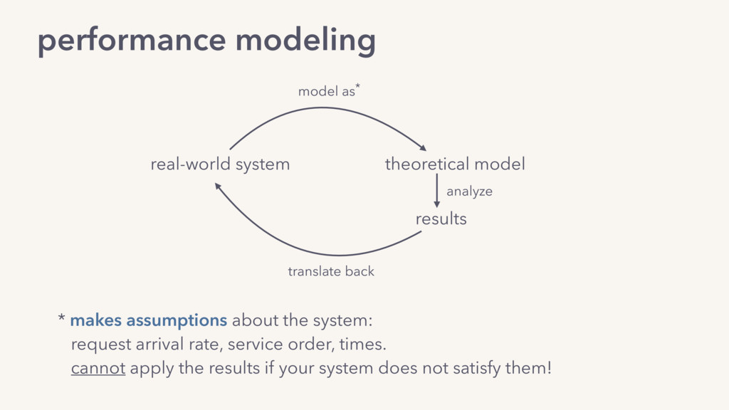 performance modeling real-world system theoreti...