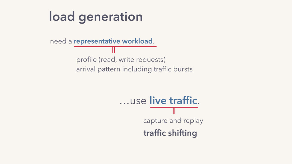 load generation need a representative workload....
