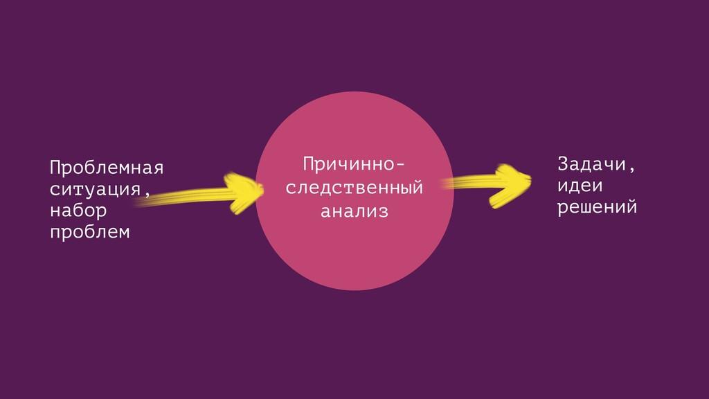Задачи, идеи решений Причинно- следственный ана...