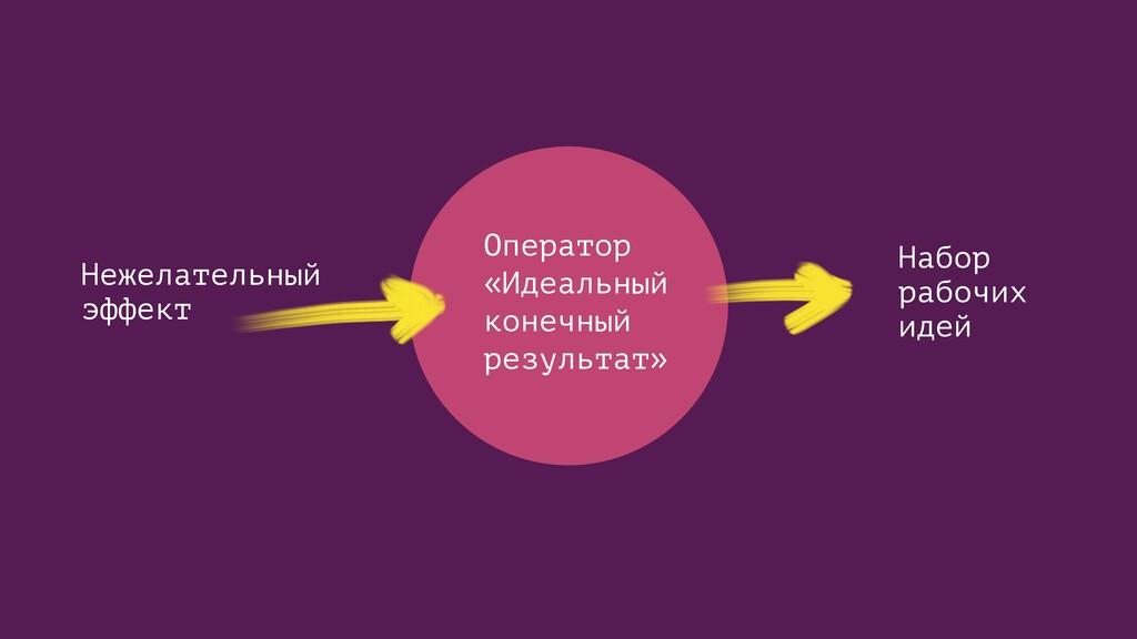 Набор рабочих идей Оператор «Идеальный конечный...
