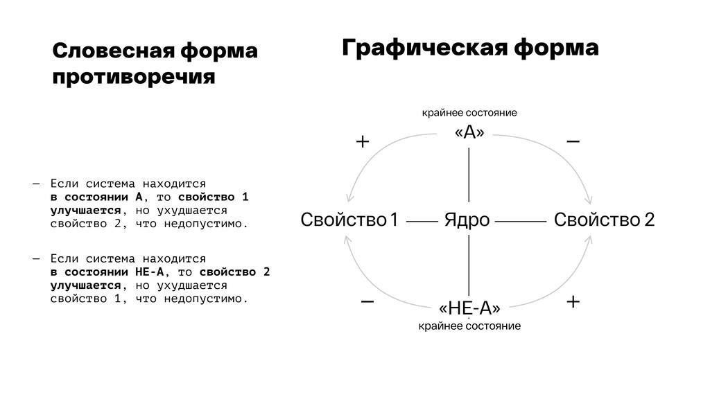 Словесная форма противоречия — Если система нах...