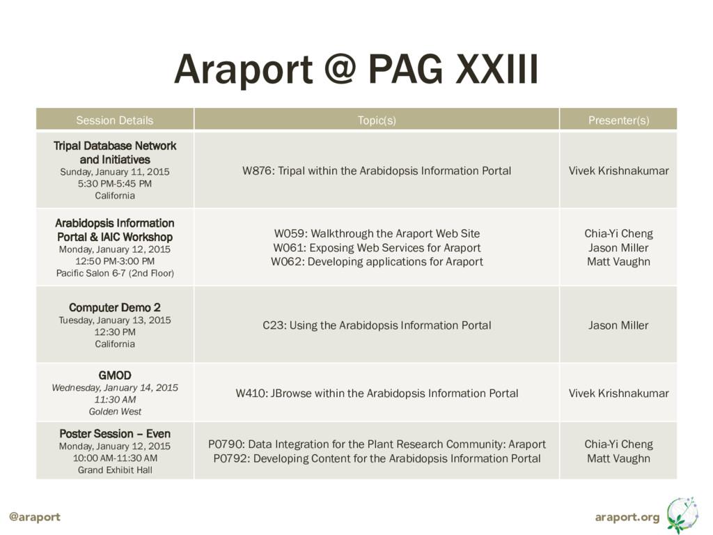 araport.org @araport Araport @ PAG XXIII Sessio...