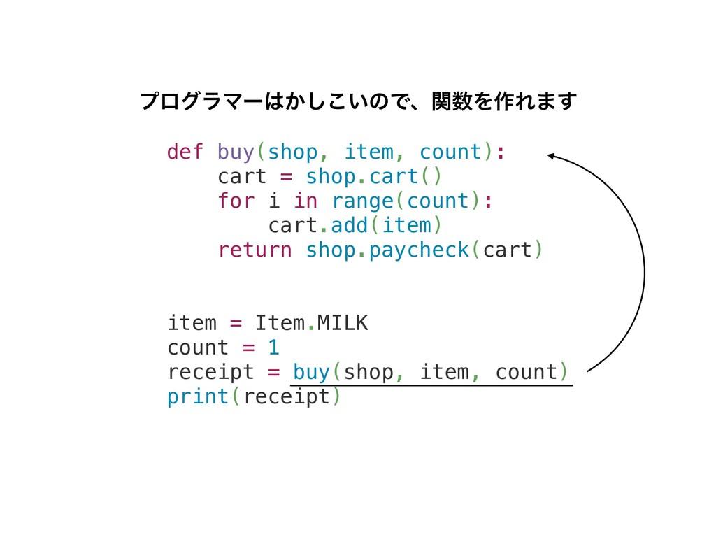 def buy(shop, item, count): cart = shop.cart() ...