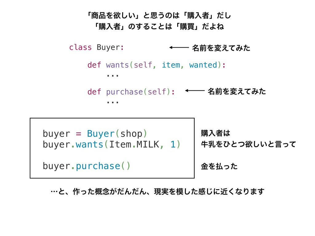 buyer = Buyer(shop) buyer.wants(Item.MILK, 1) b...