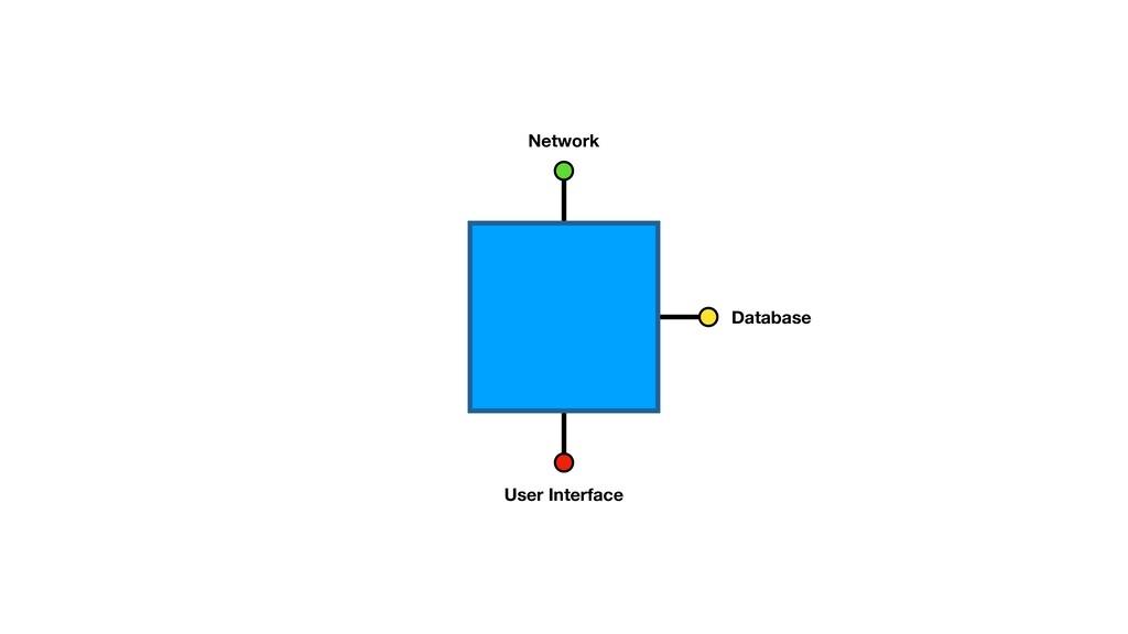 Network Database User Interface