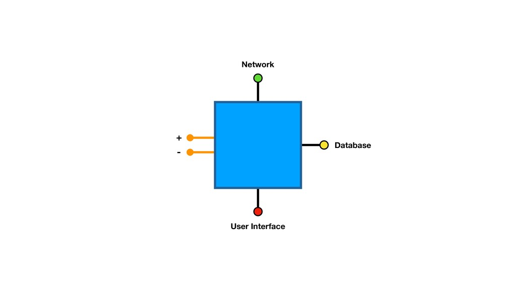 + - Network Database User Interface