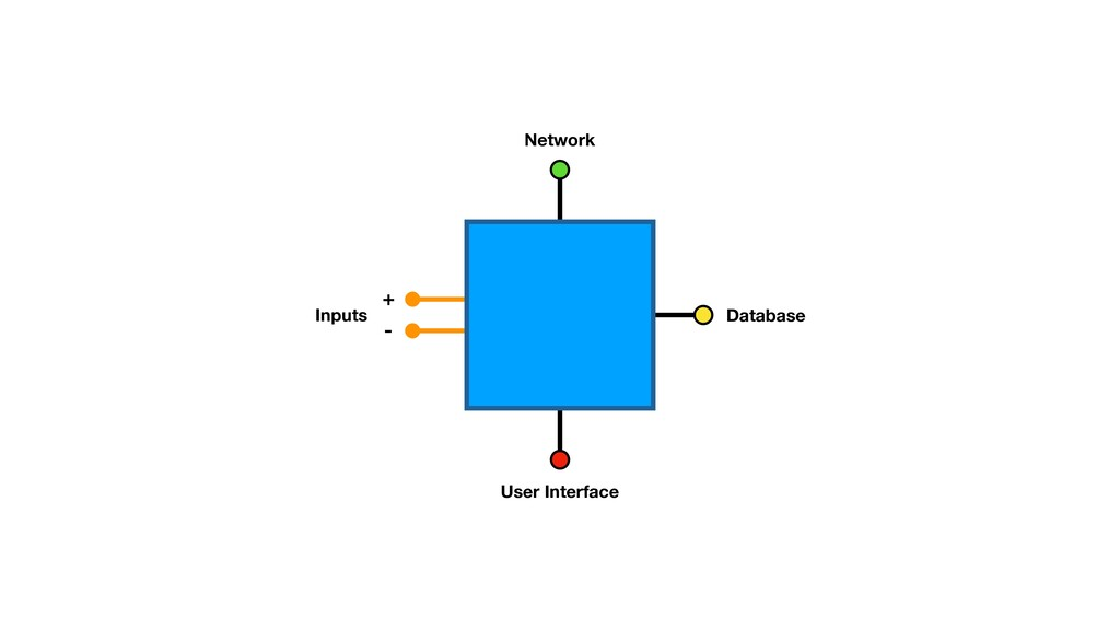 + - Network Database User Interface Inputs