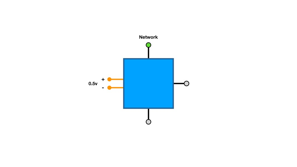 + - 0.5v Network