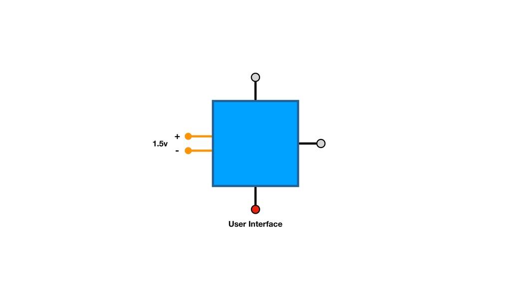 + - 1.5v User Interface