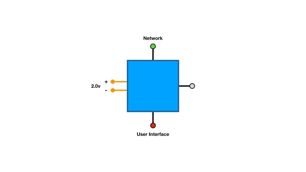 + - 2.0v Network User Interface