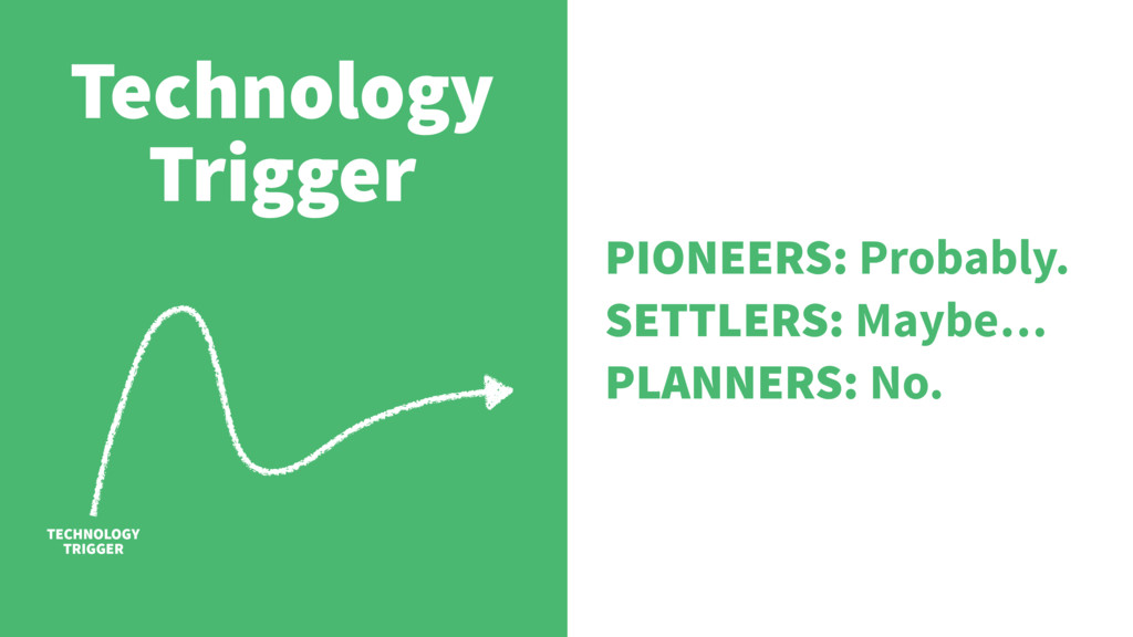 TECHNOLOGY TRIGGER Technology Trigger PIONEERS:...