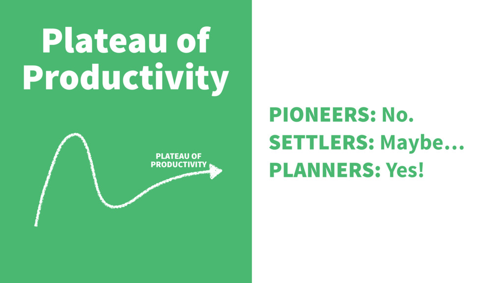 Plateau of Productivity PLATEAU OF PRODUCTIVITY...