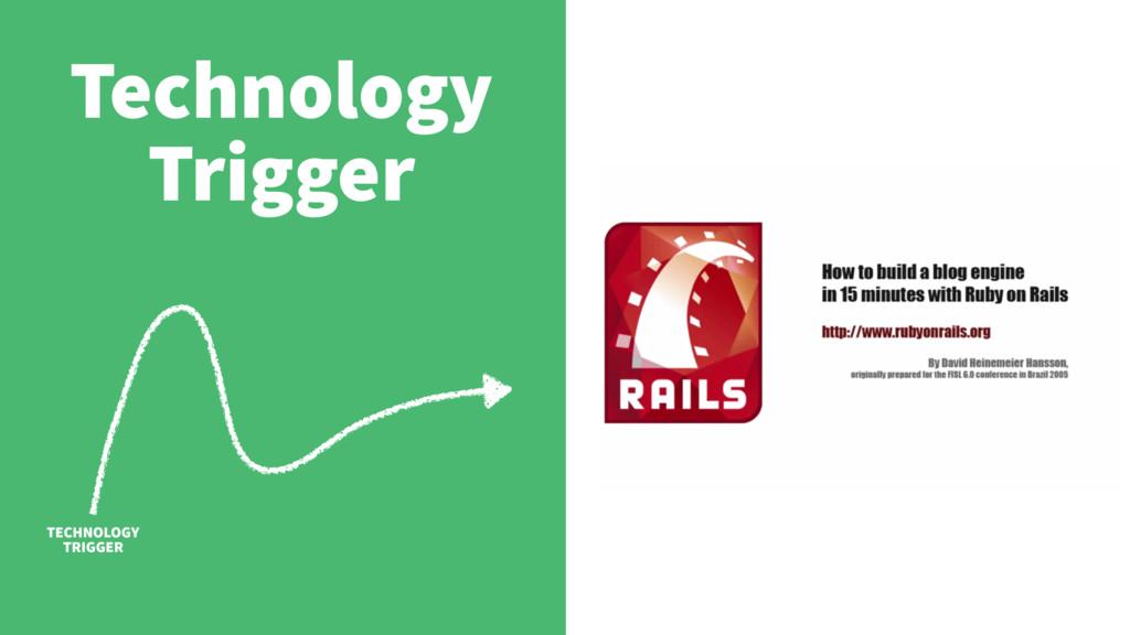 TECHNOLOGY TRIGGER Technology Trigger