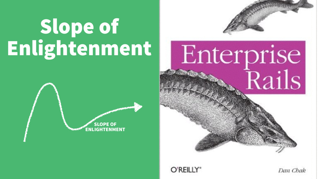 Slope of Enlightenment SLOPE OF ENLIGHTENMENT