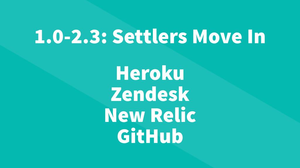 Heroku Zendesk New Relic GitHub 1.0-2.3: Settle...