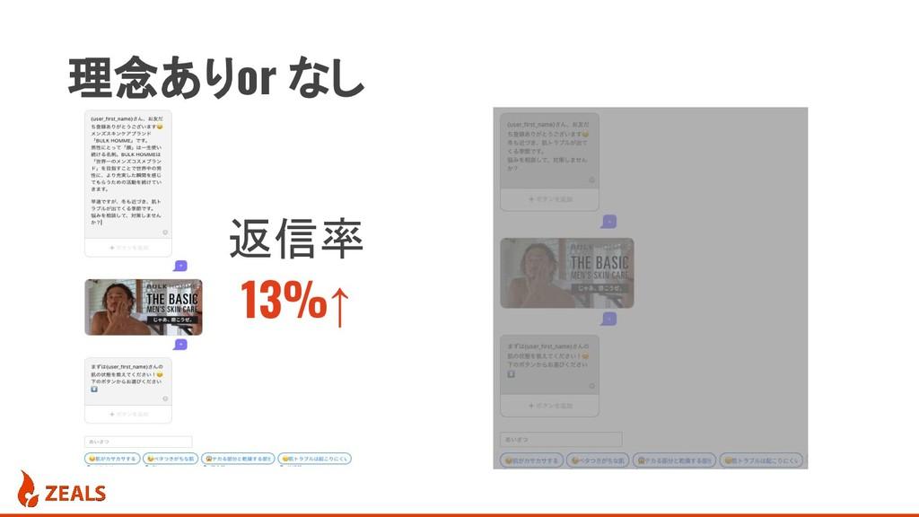理念ありor なし 返信率 13%↑