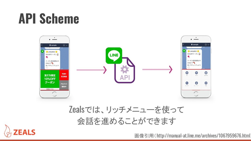 API Scheme Zealsでは、リッチメニューを使って 会話を進めることができます 画像...