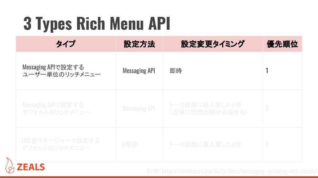 3 Types Rich Menu API タイプ 設定方法 設定変更タイミング 優先順位 M...
