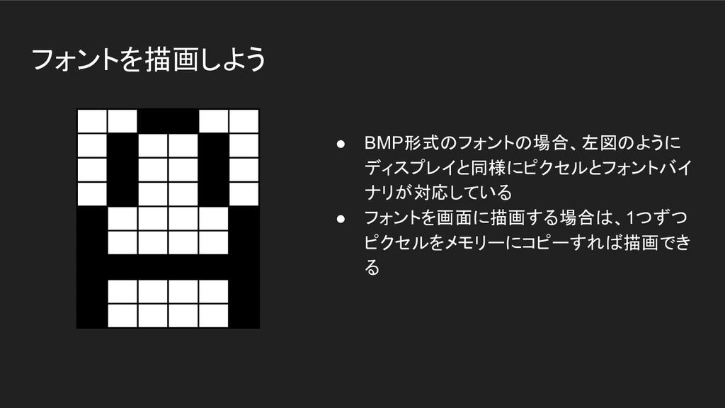 フォントを描画しよう ● BMP形式のフォントの場合、左図のように ディスプレイと同様にピクセ...