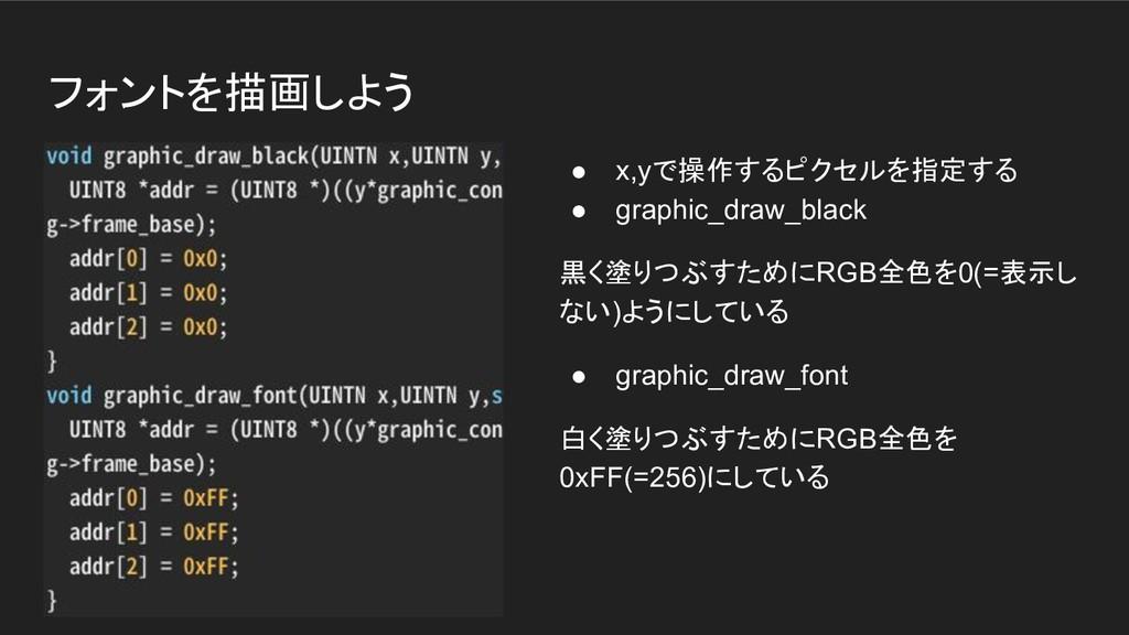 フォントを描画しよう ● x,yで操作するピクセルを指定する ● graphic_draw_b...