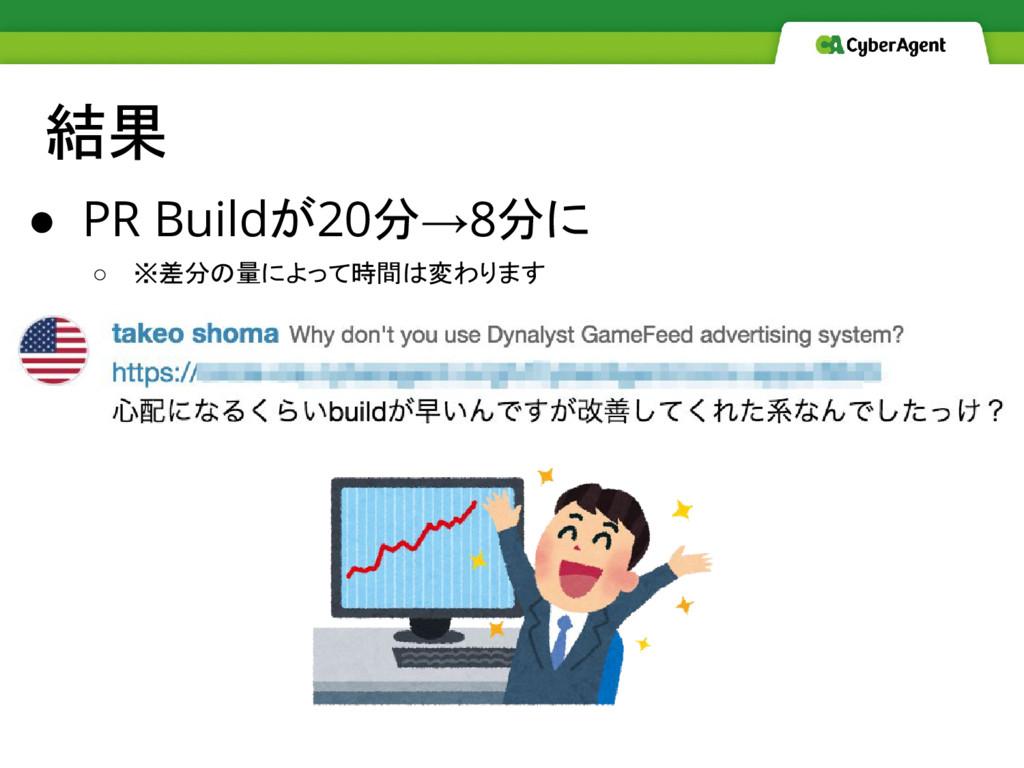 結果 ● PR Buildが20分→8分に ○ ※差分の量によって時間は変わります